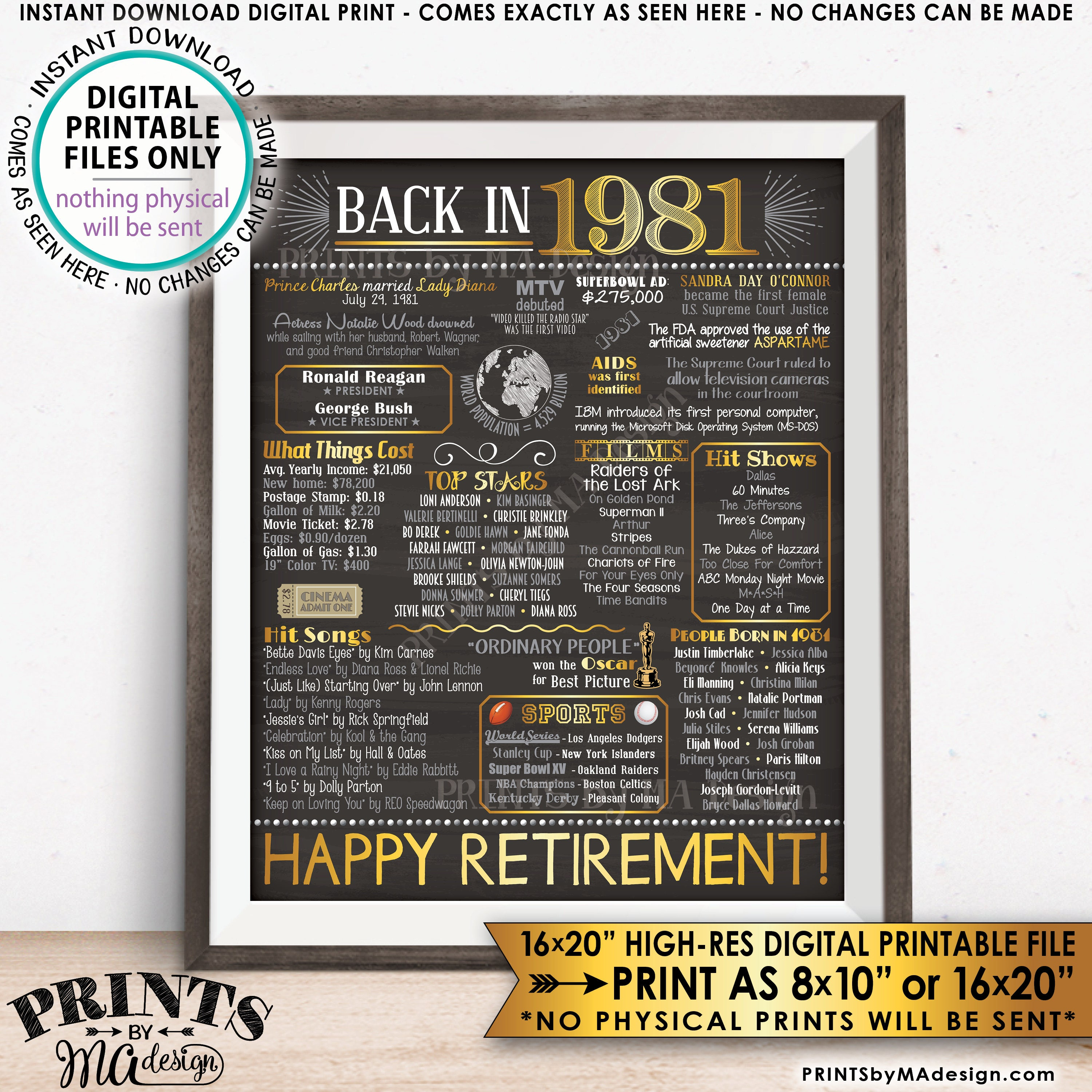decorative chalkboards for various functions. Retirement Party Decorations, Back In 1981 Poster, Flashback To Decor, Chalkboard Style PRINTABLE 16x20\u201d Sign Decorative Chalkboards For Various Functions