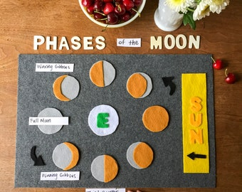 Kit: Phases of the Moon