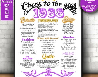 30th birthday for her decorations, 30th birthday for her, 30th birthday sign, 30th birthday props   INSTANT DOWNLOAD