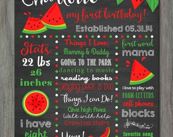 Watermelon Birthday Chalkboard Poster, First Birthday Chalkboard Poster, Printable Chalkboard Poster, Chalkboard Poster, Watermelons