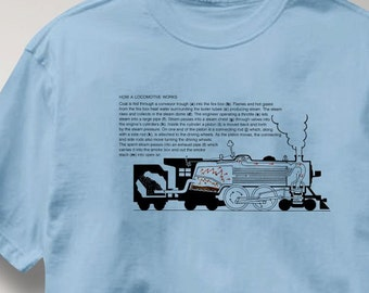 How Locomotive Works B&O Museum T Shirt Vintage Logo Railroad Train Tee Shirt Mens Womens Ladies Youth Kids