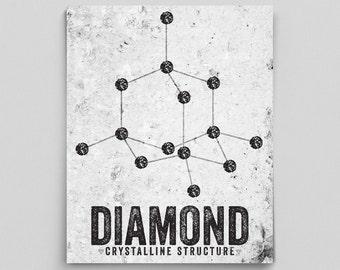 XRay Crystallography Diamond Print Crystalline Structure Science Print Science Art Diamond Molecule Teacher Gifts for Teachers Science Art