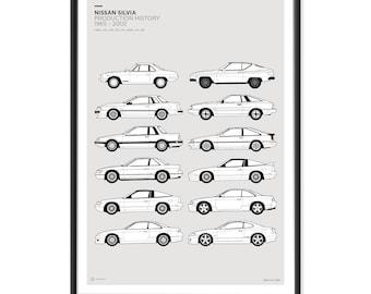Nissan Silvia Generations Poster