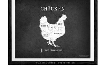 Traditional butcher print Butcher poster chicken diagram butcher diagram meat cuts kitchen art kitchen print butcher cuts chicken print