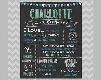 Birthday Chalkboard, ANY AGE, Chalkboard Birthday Sign, Personalized Poster, Birthday Chalkboard Sign, 2nd Birthday, 3rd Birthday