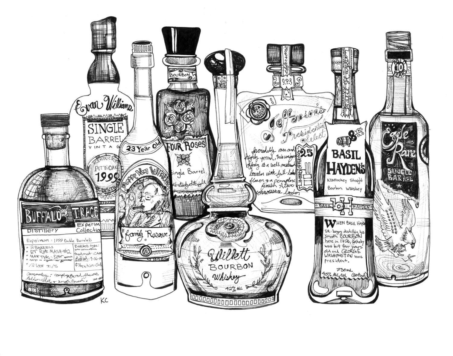 Custom Bottle Bar Drawing Wait List Home Art
