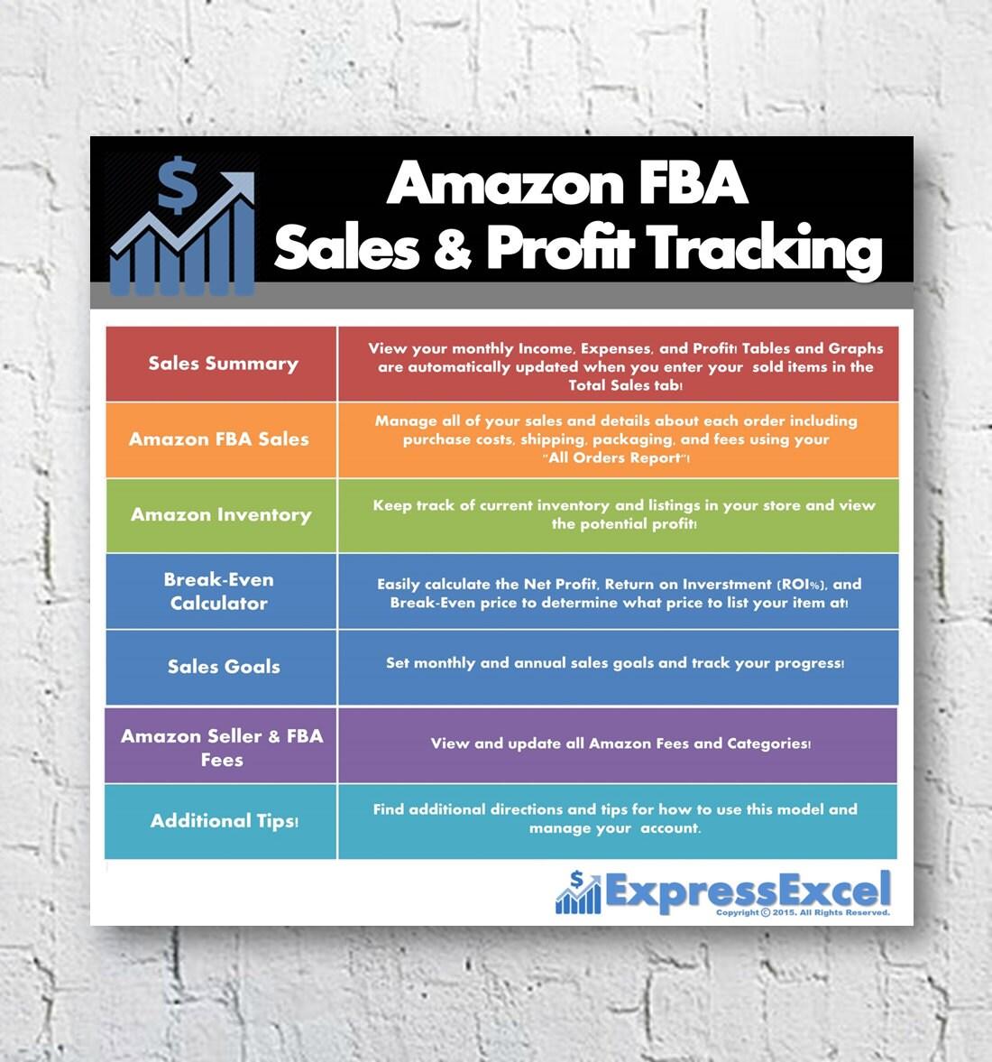 sales spreadsheet