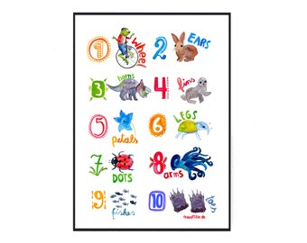 Numbers Poster for children with animals and plants
