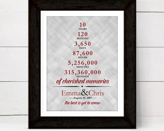 Custom 10 year anniversary gift for husband men him, wall art print, the best is yet to come