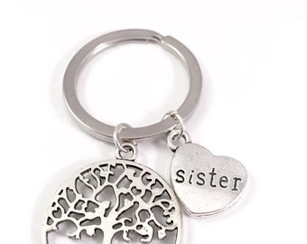 Family Tree Keychain, Mother Keychain, tree keychain, gift for mom, for sister , grandmother, birthday gift for her