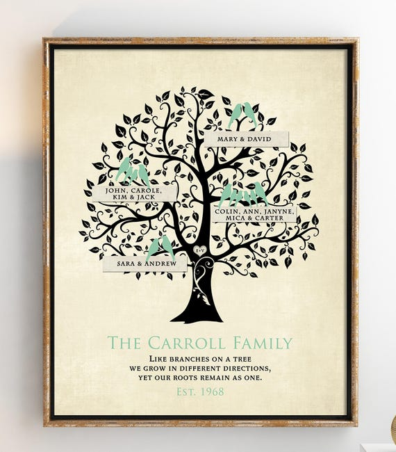 parent gifts parents christmas gifts for parents family tree gift for mom and - Christmas Gifts For New Parents