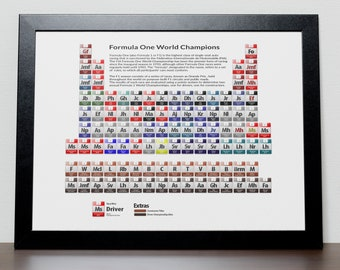 Formula One World Champions Periodic Table Poster (Updated with 2017 Champion)