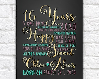 Sweet Sixteen, 16th Birthday Gift, Gift for Best Friend, Daughter, 16 Years Old, Teen Girl Gifts, Teenage Daughter, Bedroom Poster | WF445