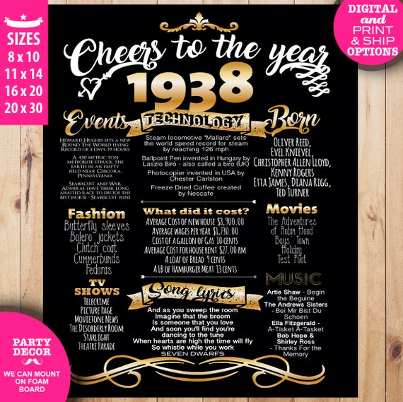 80th birthday poster 80th birthday decorations 80th birthday