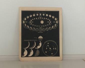 1851 VENUS print antique original celestial astronomy lithograph - and mercury