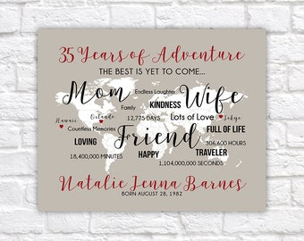 35th Birthday Gift, 35 Years Old, Born 1983, Gift for Friends Birthday, Birthday Gift for Sister, Turning 35 Year Old Present | WF570