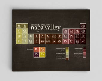 Omg science periodic table prints chemistry teacher gifts for periodic table of wine poster periodic table poster napa valley wines table of wines napa valley urtaz Image collections