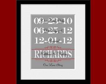 Personalized Wedding Gift, Our Love Story Wall Art, Personalized Important Dates Wall Print, 1st Anniversary Gift, Wedding Decorations