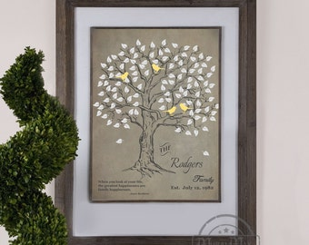Family Tree - Wedding Gift, Housewarming Gift, Bridal Shower, Family Tree Wall Art Print for the home 8 x 10