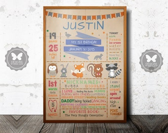Custom Printable Woodland Birthday Poster, Birthday Poster, Woodland Poster, Milestone Poster, 1st 2nd 3rd 4th 5th 6th Birthday