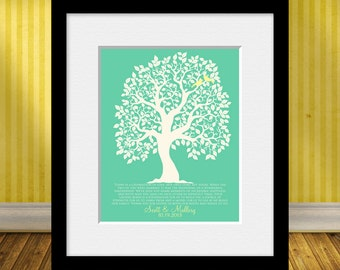 Personal Message to Parents, Gift Print For Your Parents, Customized Keepsake Gift, Wedding Day Gift, Wedding Tree Print, Thanks Mom and Dad