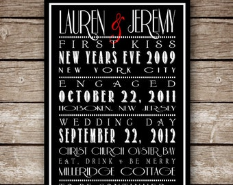 CUSTOM Anniversary or Wedding Poster in a Printable File - love story - story of us - what a difference a day makes