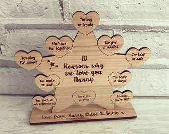 Personalised Wooden Nanny Plaque | Desk Sign | Mum | Mummy | Daddy | Dad | Personalised Gift | Birthday Gift