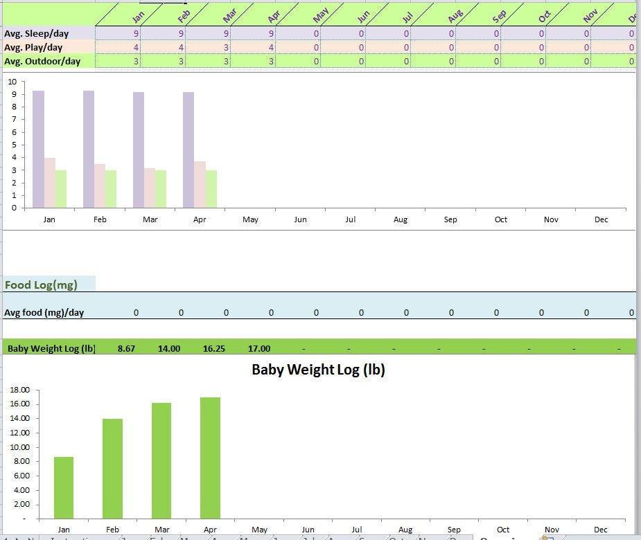 Atemberaubend Monatliche Zeitplanvorlage Zeitgenössisch - Beispiel ...