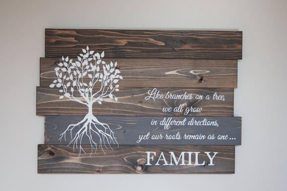 Pallet Wall Art Reclaimed wood wall art Family Sign