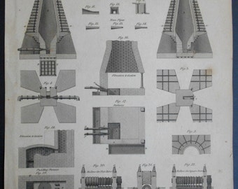 1820 Iron Furnaces Engraving: Original Antique Print of Furnace/Smelting Machinery, Elevation & Sections.