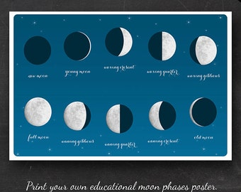 "Moon Phases Poster - Printable Poster of the Phases of the Moon Instant Download - 24""x36"" Wall Art - Astronomy Lunar Phases Astrology"