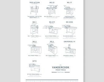 Vandercook Proof Press Model Index