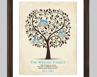 Personalized Family Tree Gift from Grandchildren, Gift for Grandparents Grandkids Names, Custom Family Tree Wall Art, DIGITAL PRINTABLE JPEG