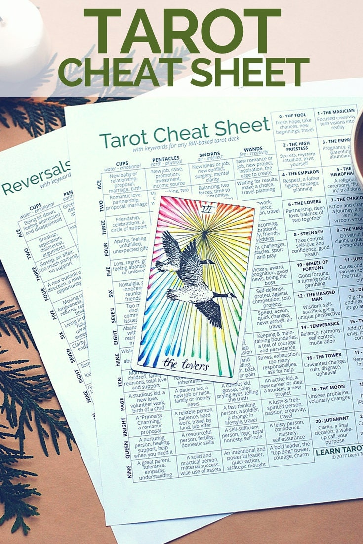 Modest image for printable tarot cheat sheet