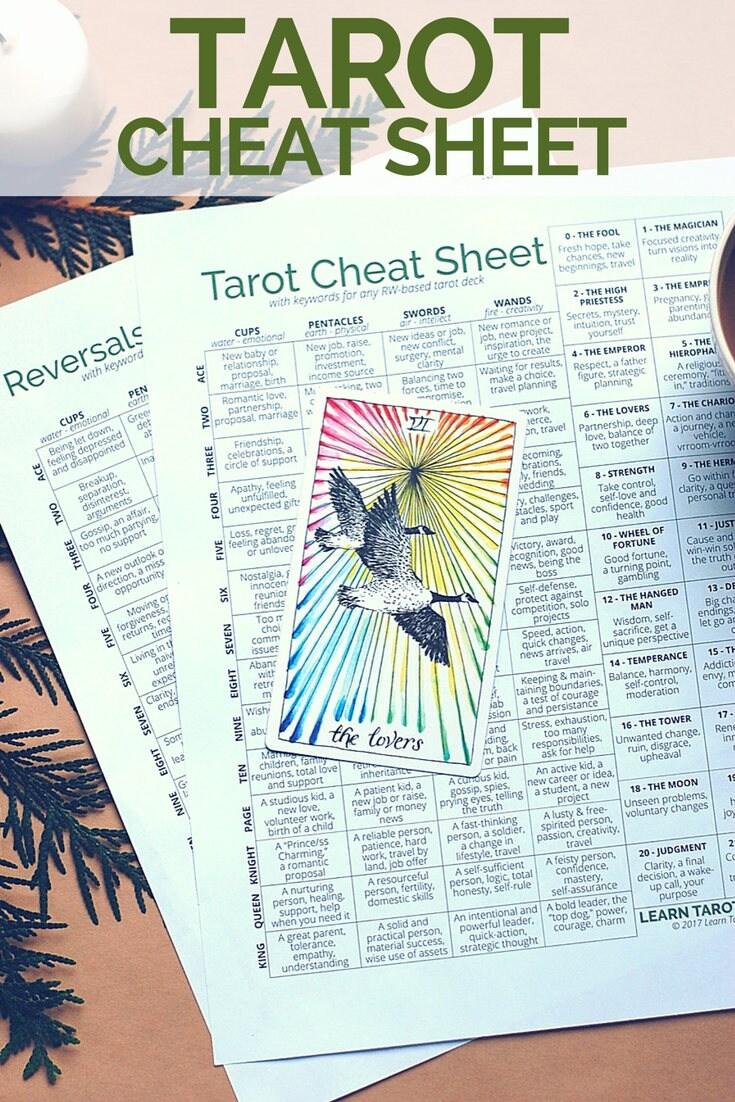 Printable Tarot Deck A Tarot Card Deck And Printable: Tarot Card Cheat Sheet A Tarot Printable For Divination And