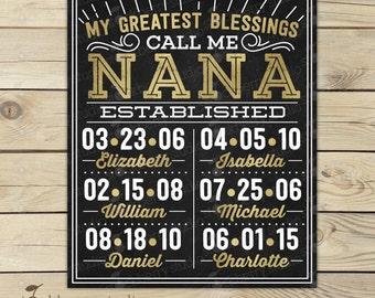 Nana Gift - Nana Birthday Gift - Personalized Nana Gifts - Grandchildren Wall Art - Nana Christmas Gift Printable - Grandkids Names - Nana