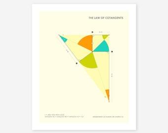 THE LAW 0F COTANGENTS (Giclée Fine Art Print/Photo Print/Poster Print) Minimal, Geometric Art