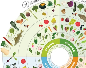 Vermont Local Food Seasonal Guide Print