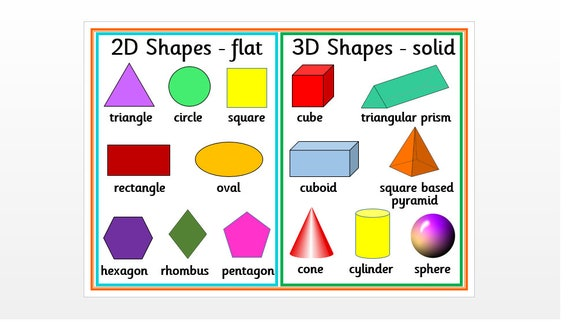 Shapes Poster Laminated learning Poster 2D Shapes 3D