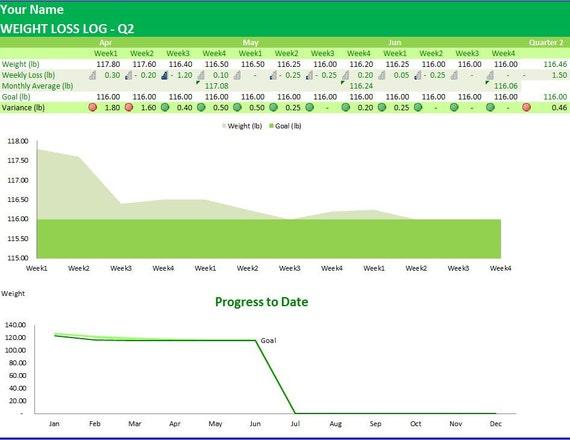 Gewicht Verlust Log Excel Vorlage Gewicht Tracker Tabelle