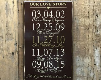 Our Love Story - Family Date Sign - Important Date Sign - 5th Anniversary Gift - Family Timeline - Wedding Date Sign - Special Date Sign