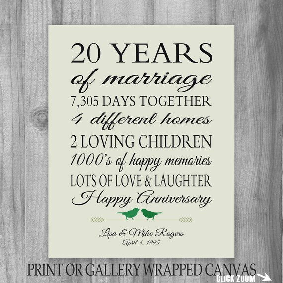 20 Years Wedding Anniversary Wishes 28 Images Happy 20