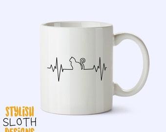Cat HeartBeat Coffee mug, Cat lover Mug,
