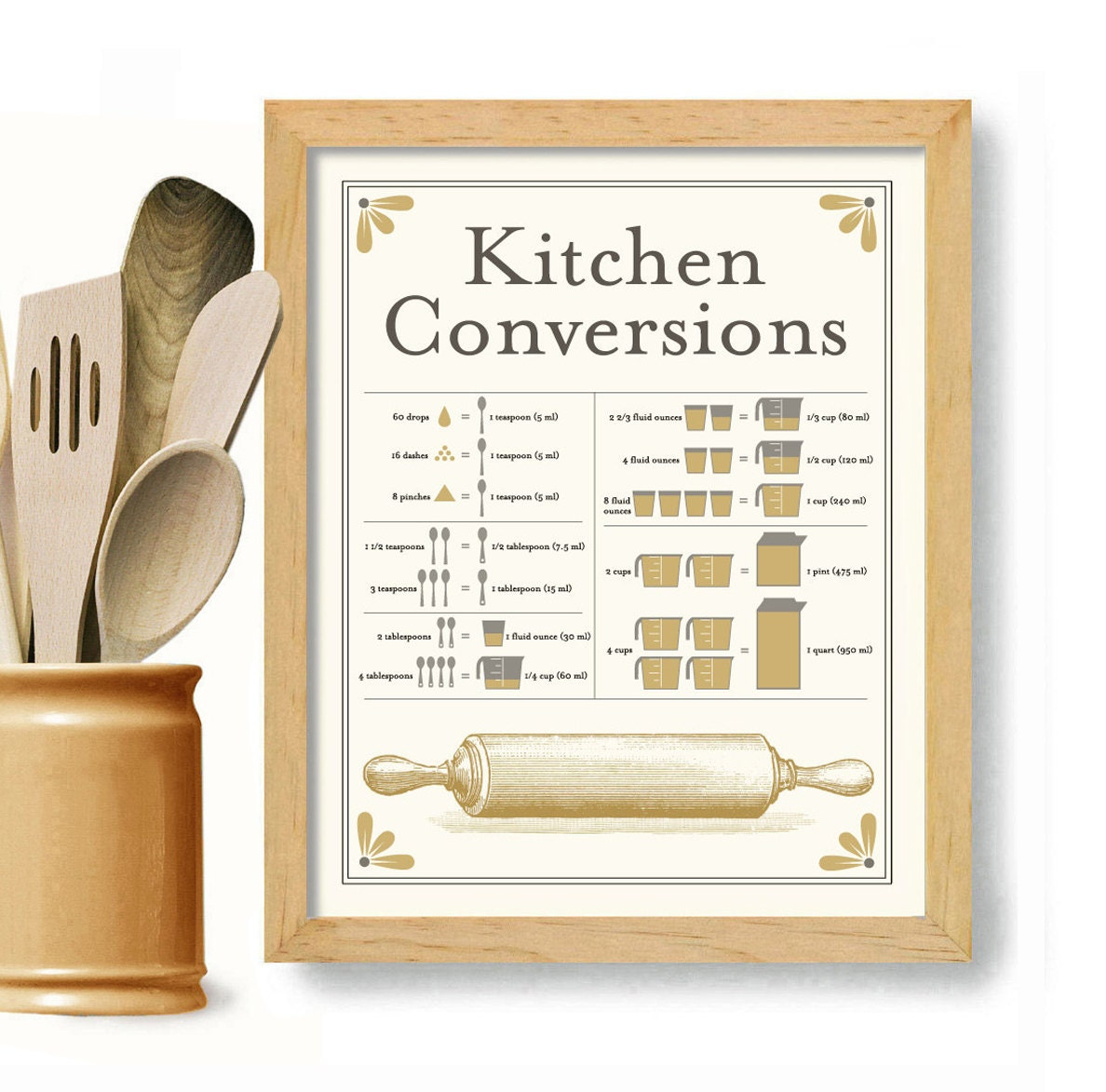 Conversion chart for kitchen art print baking art rolling pin zoom nvjuhfo Images