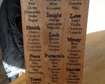 Kitchen Witchery  list of herbs and their association hand painted wooden sign