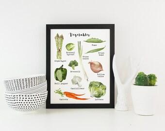 Vegetable Printable - Kitchen Art Print - Veggie Wall Art - Garden Poster - Instant Download