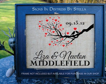 Wedding, Anniversary, Cotton Anniversary, Personalized Print, 2nd Anniversary, Housewarming Gift.  (AED-MLB02)