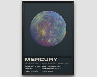 Mercury Dark Art Print Poster Planet Space Solar System Planets Infographic Galaxy
