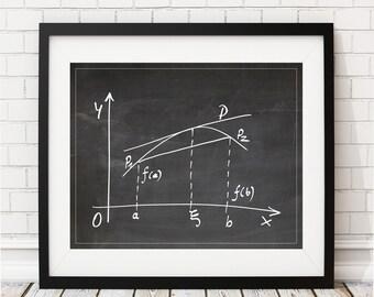 Math Print, Math Teacher Gift, Math Gift,  Math Poster, Math Art, Math Classroom Decor, Mathematics Equation, Math Nerd, Math Geek Art