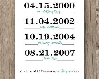 Important Date Print - Family Tree - Family Established Sign - Custom Sign - Printable - Personalized Family Sign
